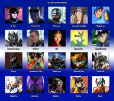 Top 20 Favorite Robots by MDTartist83