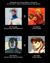 Ryu and Ken Names by MDTartist83