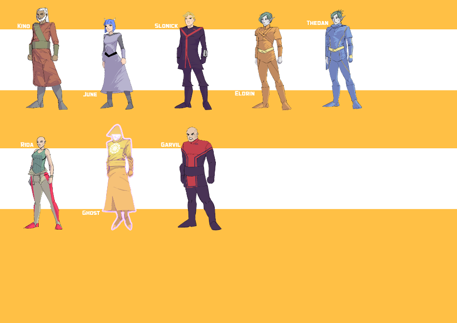 Character Line Up by wildcats25