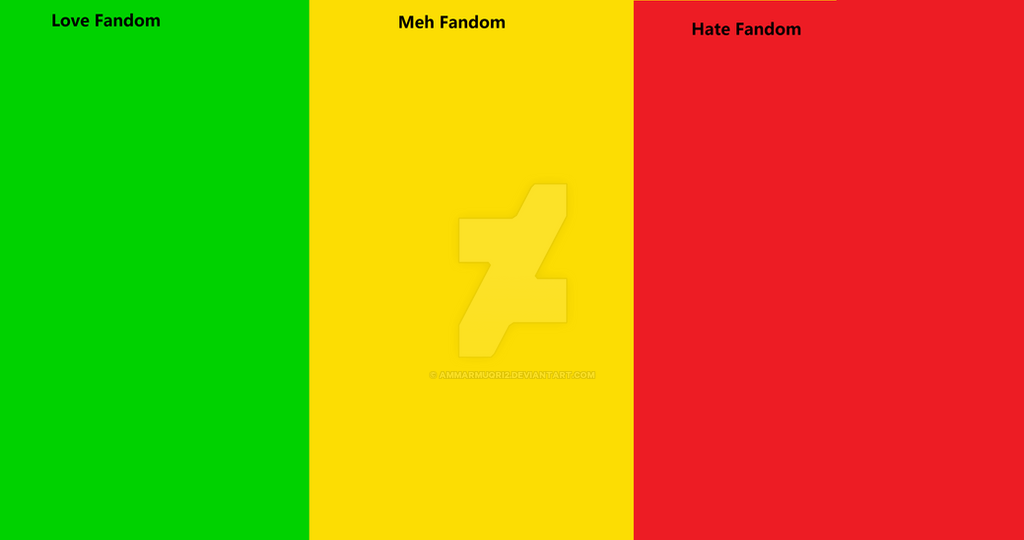 My Fandom Ranking Meme by ammarmuqri2
