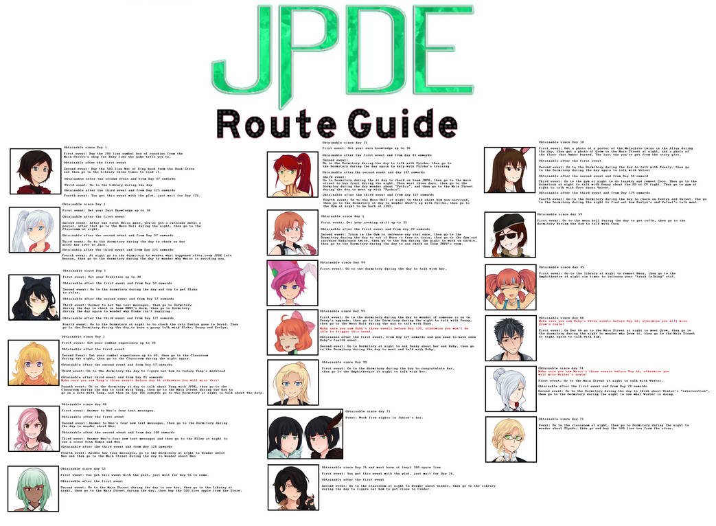 JPDE Route Guide (version 2.14) by MRdrawordie3