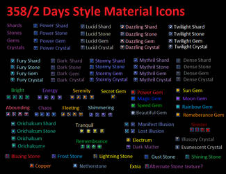 More Kingdom Hearts 358/2 Days Material Icons