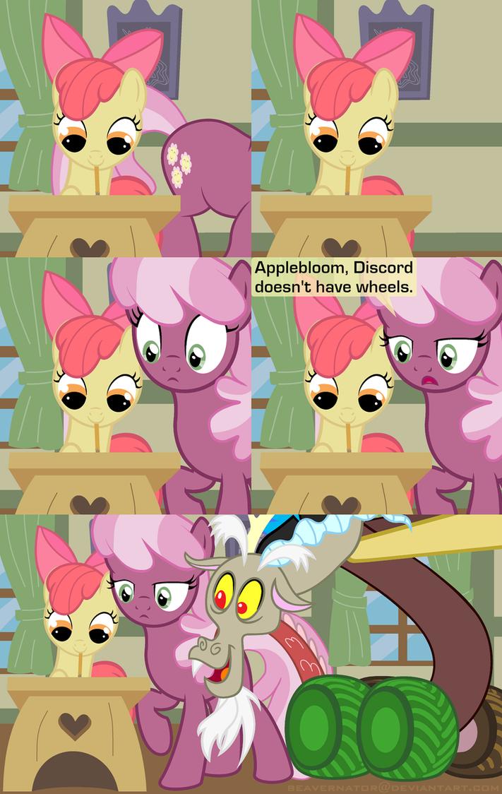 Applebloom's Doodle by Beavernator