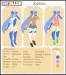 Kibbles Character Sheet 2018