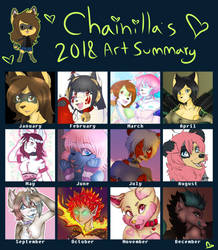2018 Art Summary by chainilla