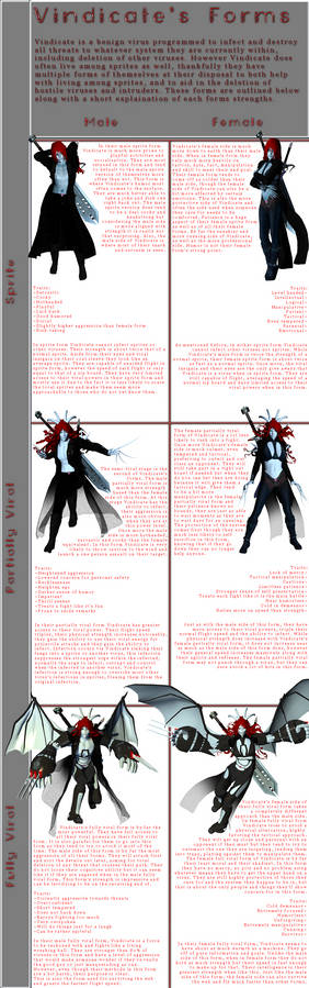 Versions of Vindicate