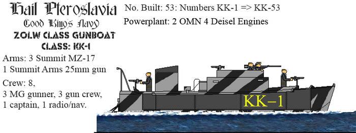Zolw Class Gunboat