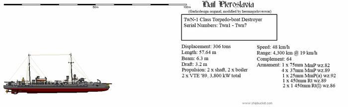 DD TwN-1 Class