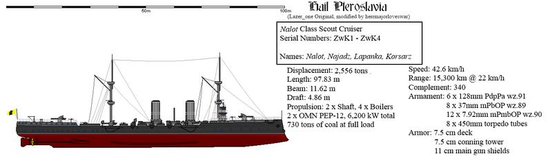 CL Nalot Class, ZwK-1