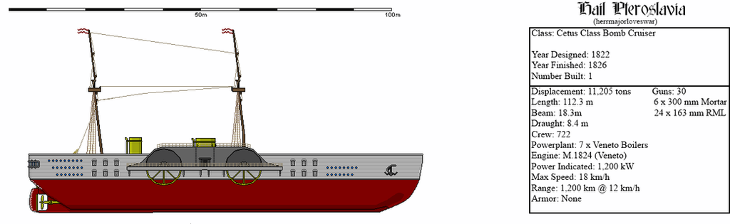 Cetus Class Bomb Cruiser by HerrMajorLovesWar