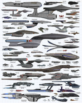 Size Comparison Chart of ships from Star Trek, The