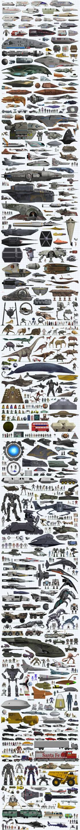 Starship Dimentions (100x)