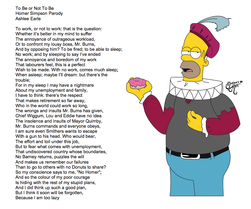 Homer Simpson: To Be Or Not To Be, Parody