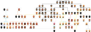 Family Tree - 9 gen