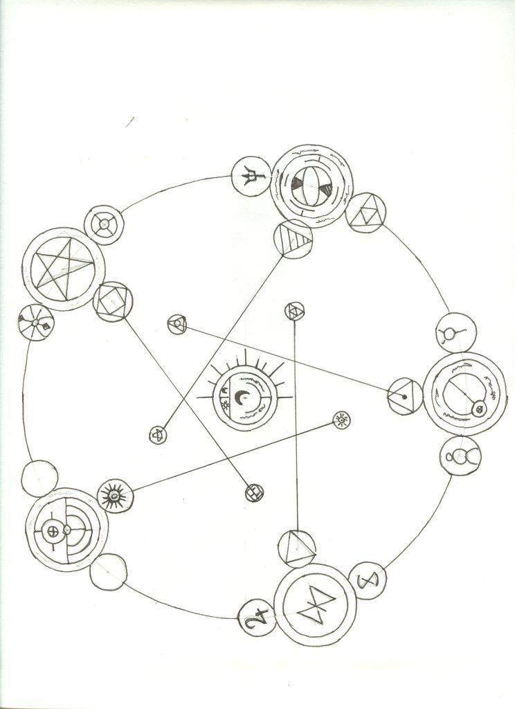 Reverse Transmutation Circle By Blacklist90 On Deviantart