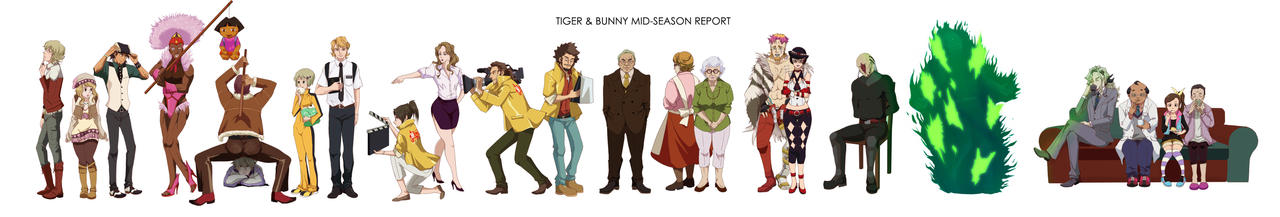 TandB Mid-Season Report added by sukreih