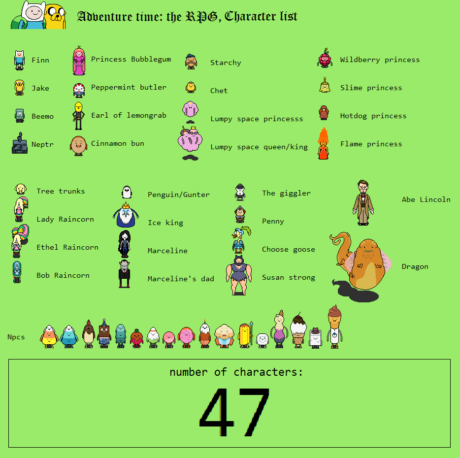 Adventure Time RPG: Character list by tebited15 on DeviantArt