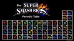 The Super Smash Bros. Periodic Table