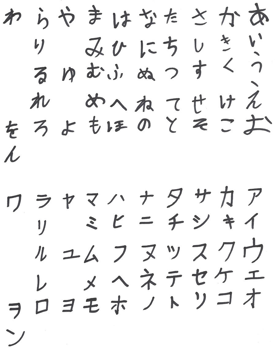 Writing practice japanese hiragana and katakana by