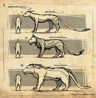 Herrlander design sketches by Ranoartwork