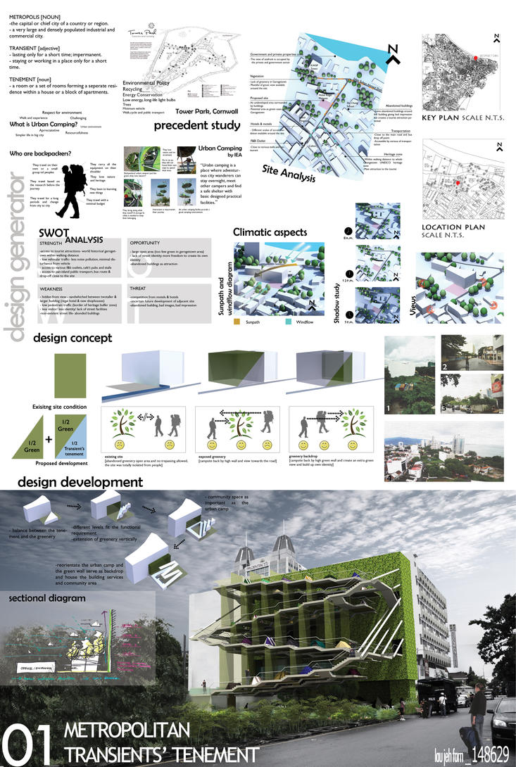Landscape Architecture Design Thesis Coursework Academic Service