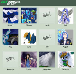 2014 Summary Of Art Meme by Spaceisthelimit