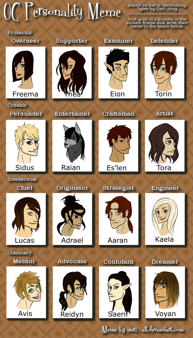 Personality Types Meme By Saerif On Deviantart