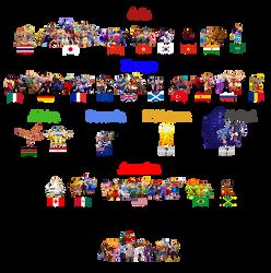 Street Fighter and Darkstalker World