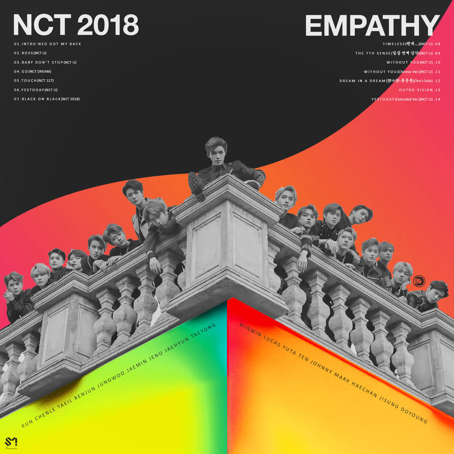 Image result for nct empathy