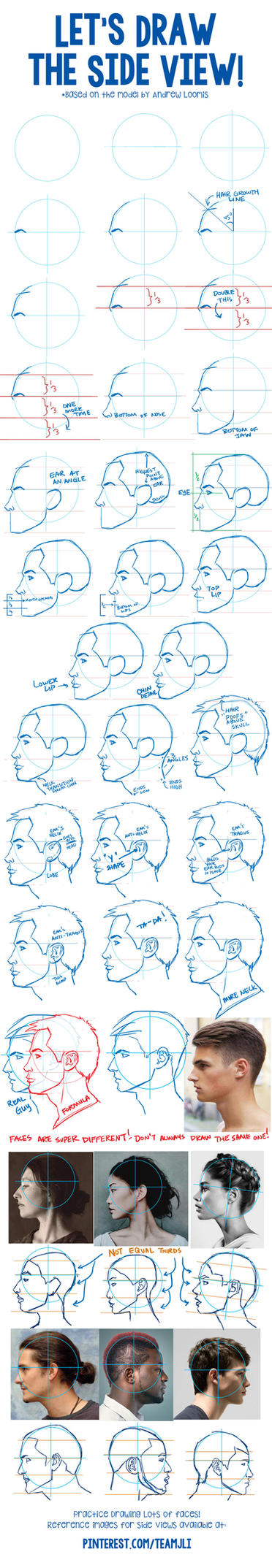 Side View Face Tutorial by betsyillustration