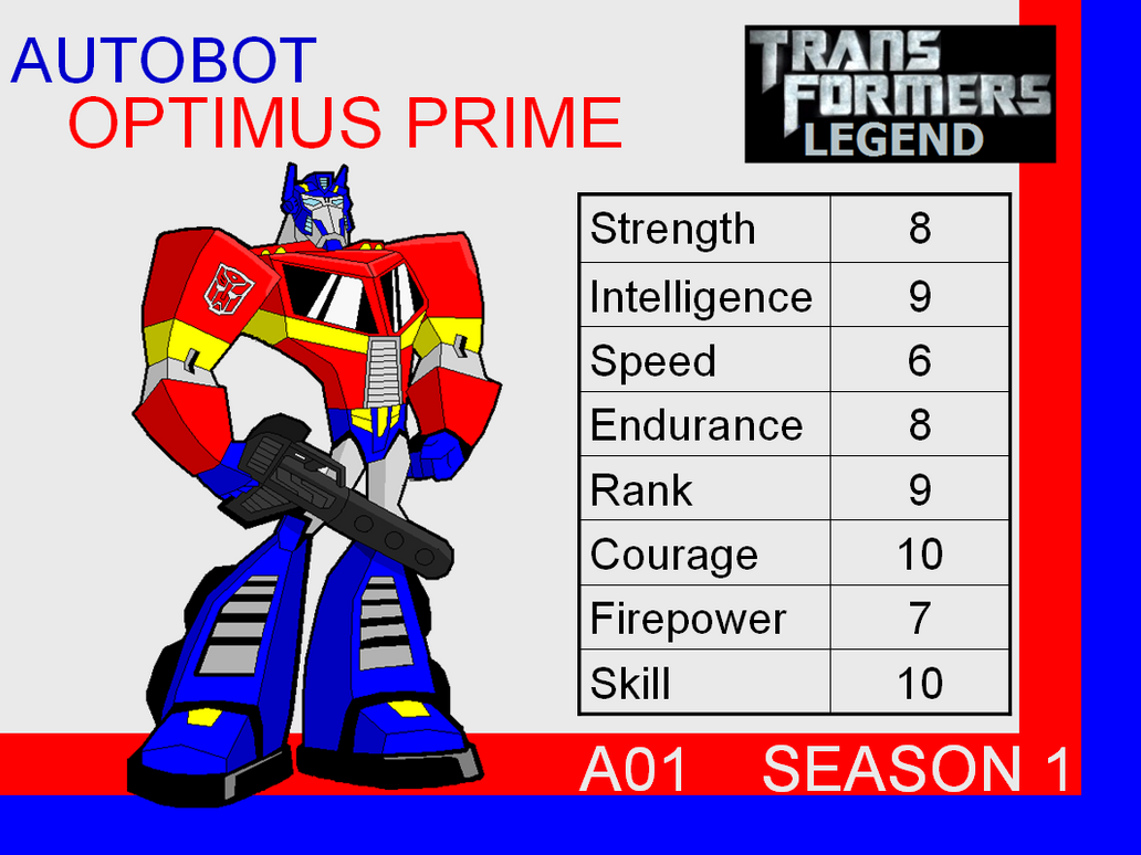 Transformers: Legend A01 - (Optimus Prime) by skyscream1