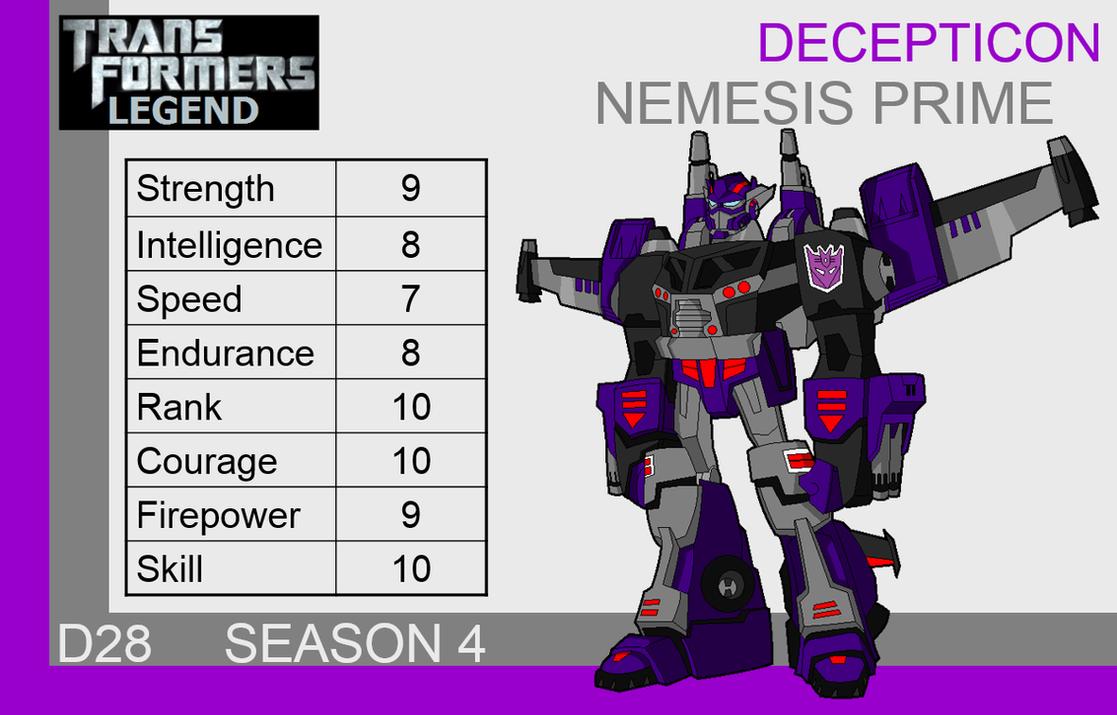 Transformers: Legend D28 - (Nemesis Prime) by skyscream1 on DeviantArtTransformers Prime Perceptor
