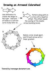 Pat Along Path - Color Wheel by IronRanger