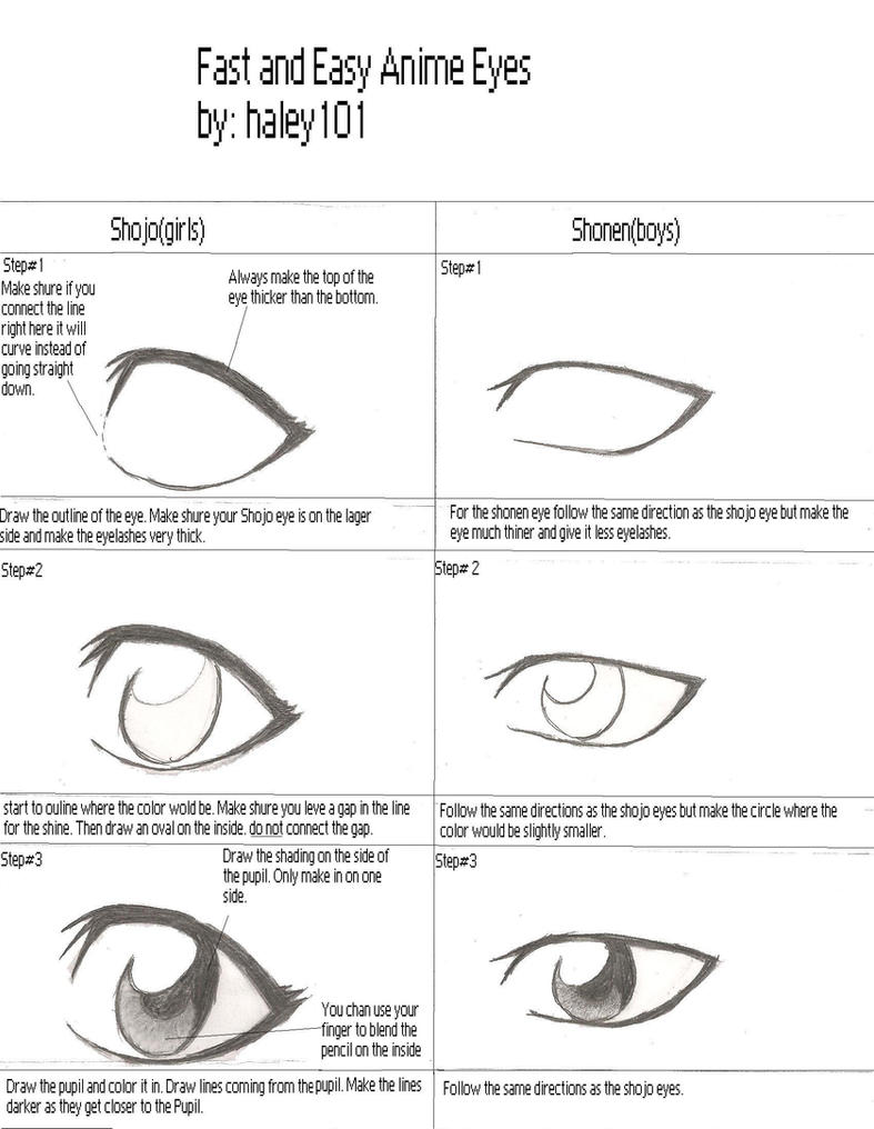 Anime eye tutorial by haley101 on DeviantArt