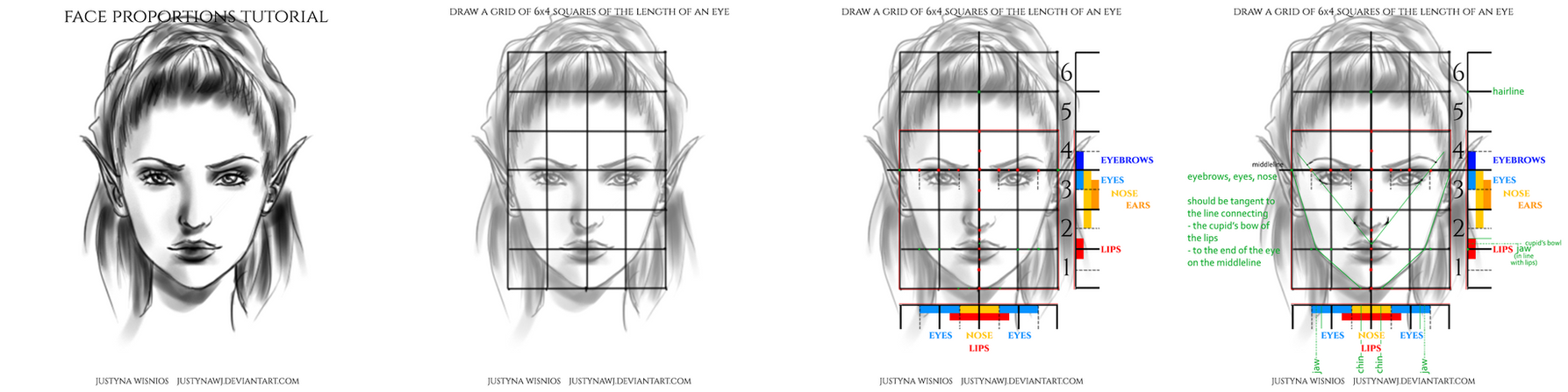 face proportions tutorial female by justynawj on deviantart