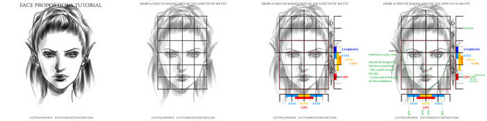 FACE PROPORTIONS TUTORIAL FEMALE by justynawj