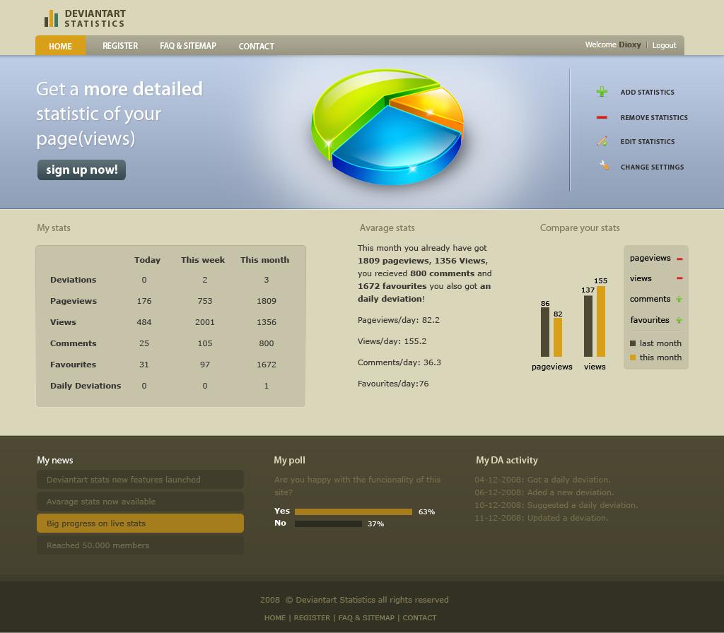 Deviantart Statistics by dioxyzone