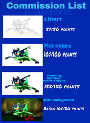 My Commission list by flamethehedgehog2345
