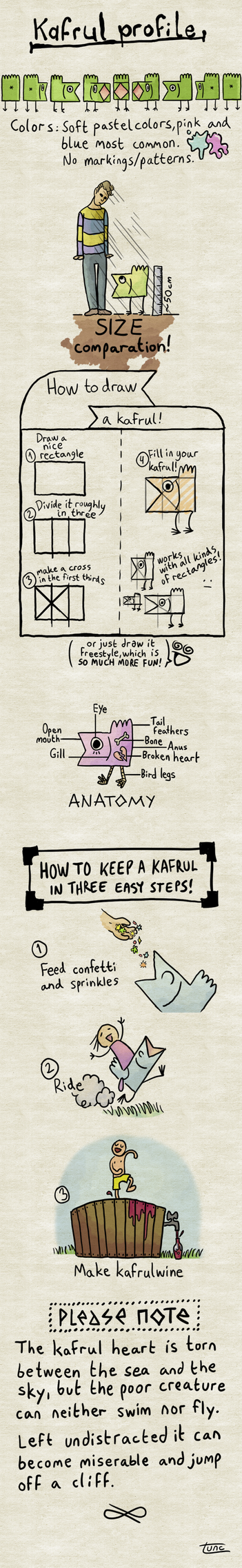 Know your kafrul by kittyninjafish