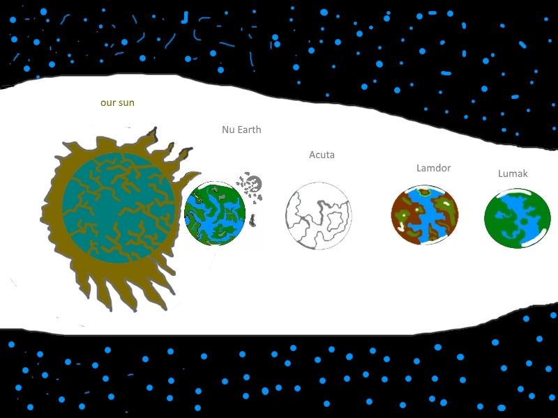 New Solar System by Nibaha