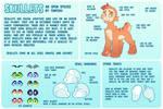 Skullets Open Species Guide