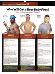 Who Will Get a Beer Belly First pt.1