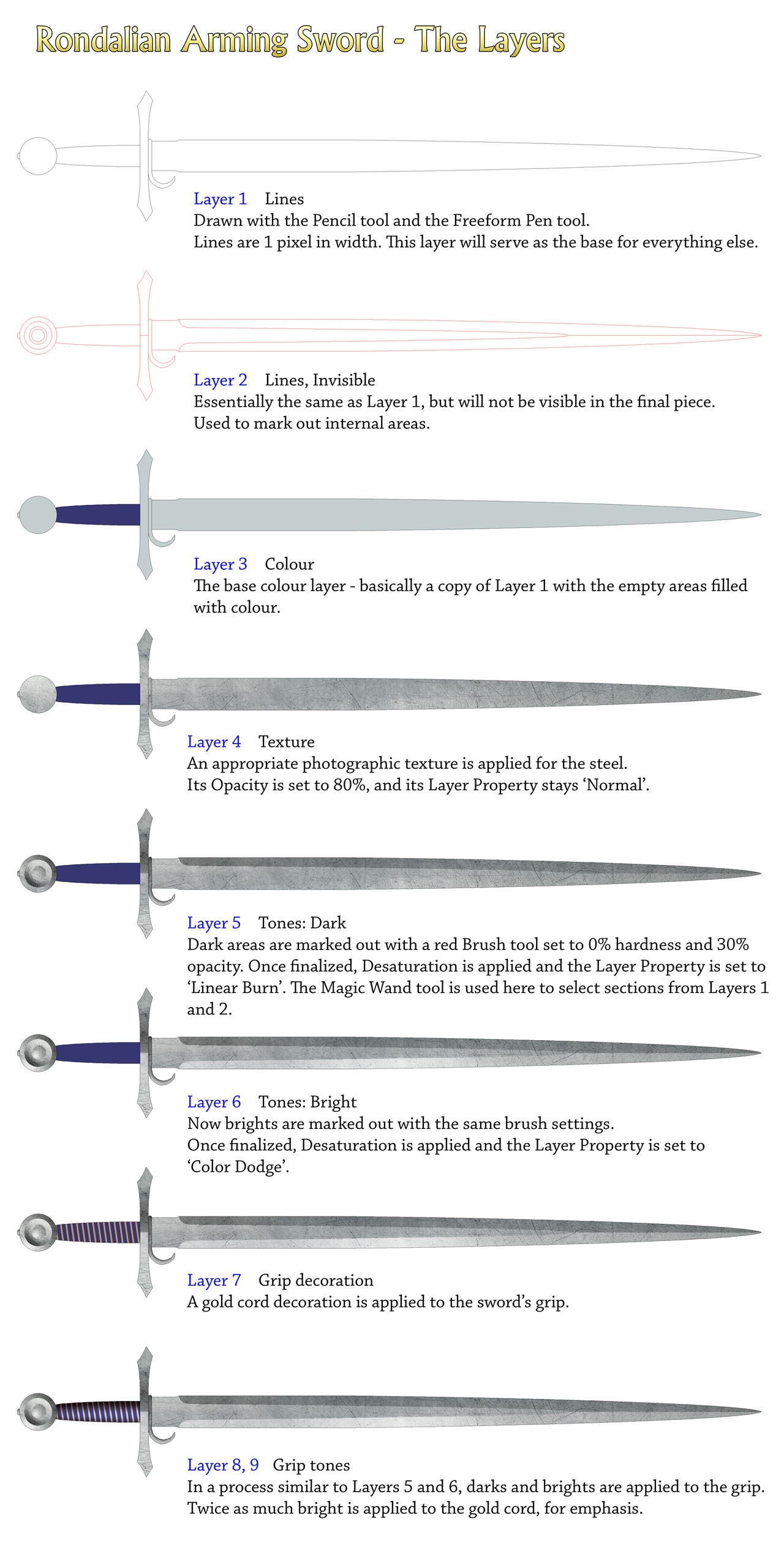 Sword tutorial by Milesian27