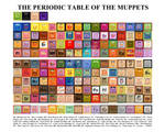 The Periodic Table of the Muppets