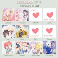 L O L I S O U P ' S Summary of Art 2012 by minnoux
