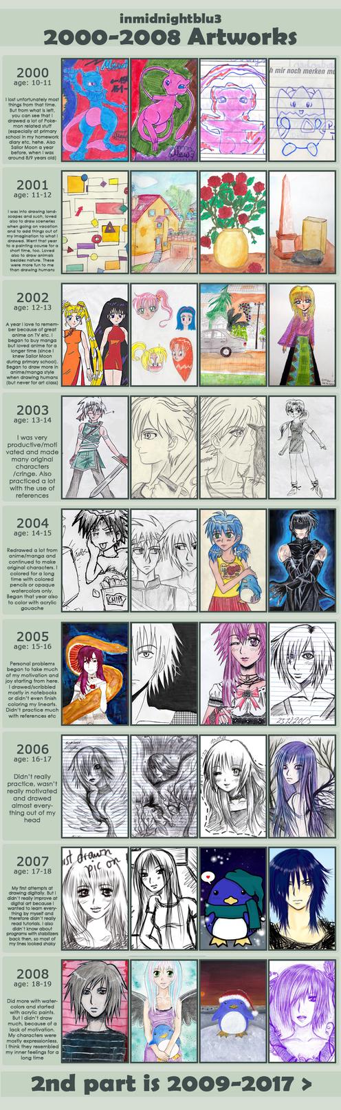 Improvement meme (2000-2008) by inmidnightblu3