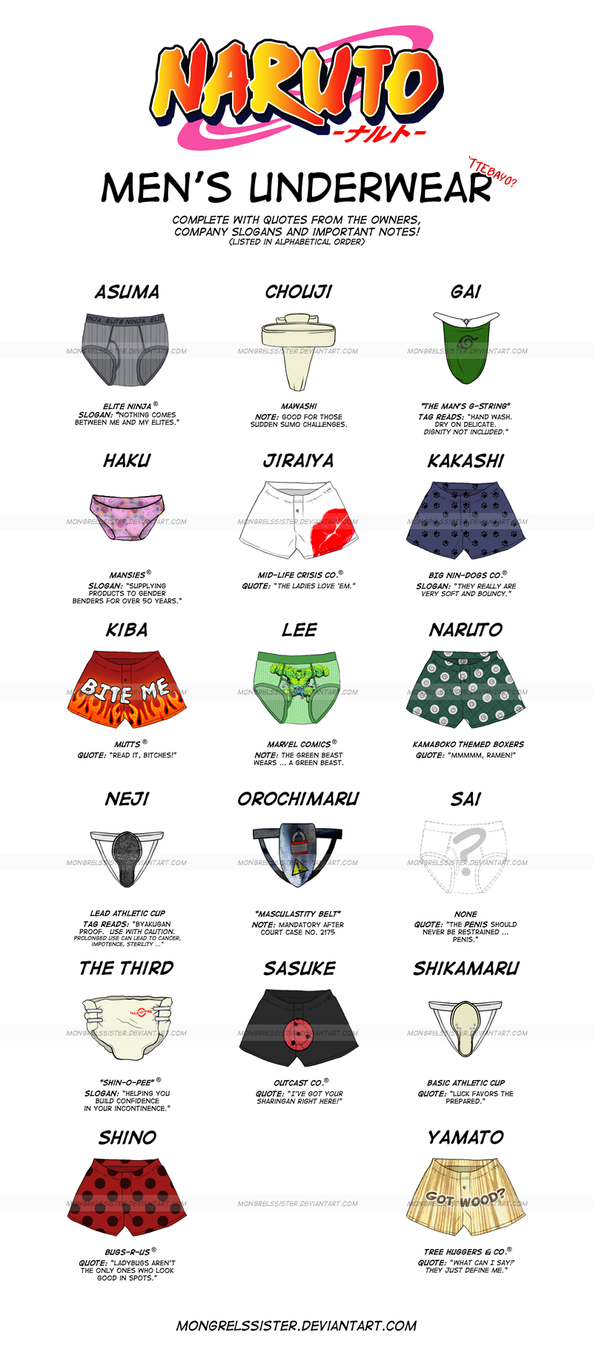 Naruto: Men's Underwear by mongrelmarie