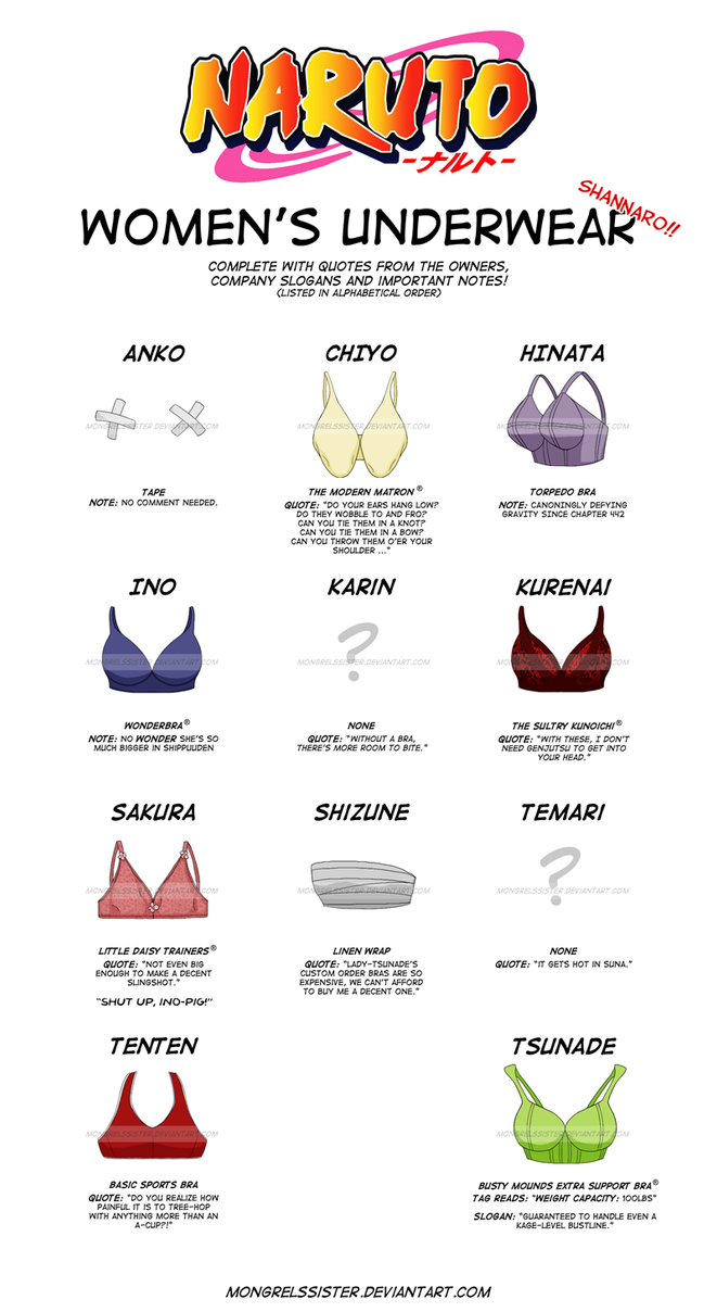 Naruto: Women's Underwear by mongrelmarie