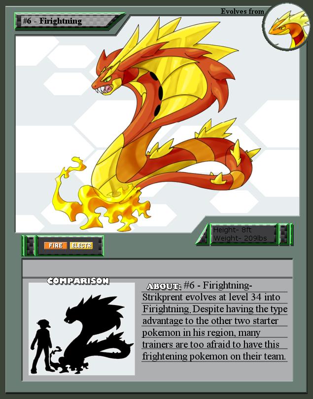 #6 - Firightning by Laurelman