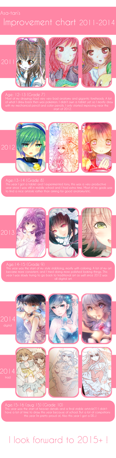 Improvement meme 2011-2014 by Asa-tan
